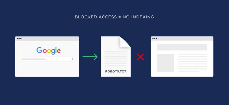 دسترسی هیچ کدام از دسترسی ها را مسدود کرده است