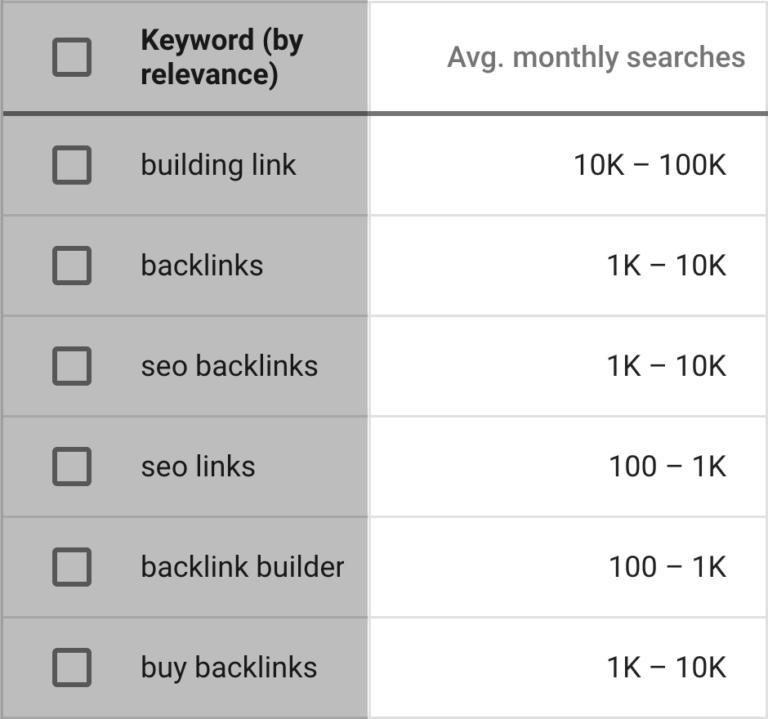 میزان جستجوی ماهاانه کلمات کلیدی در گوگل کیورد پلنر