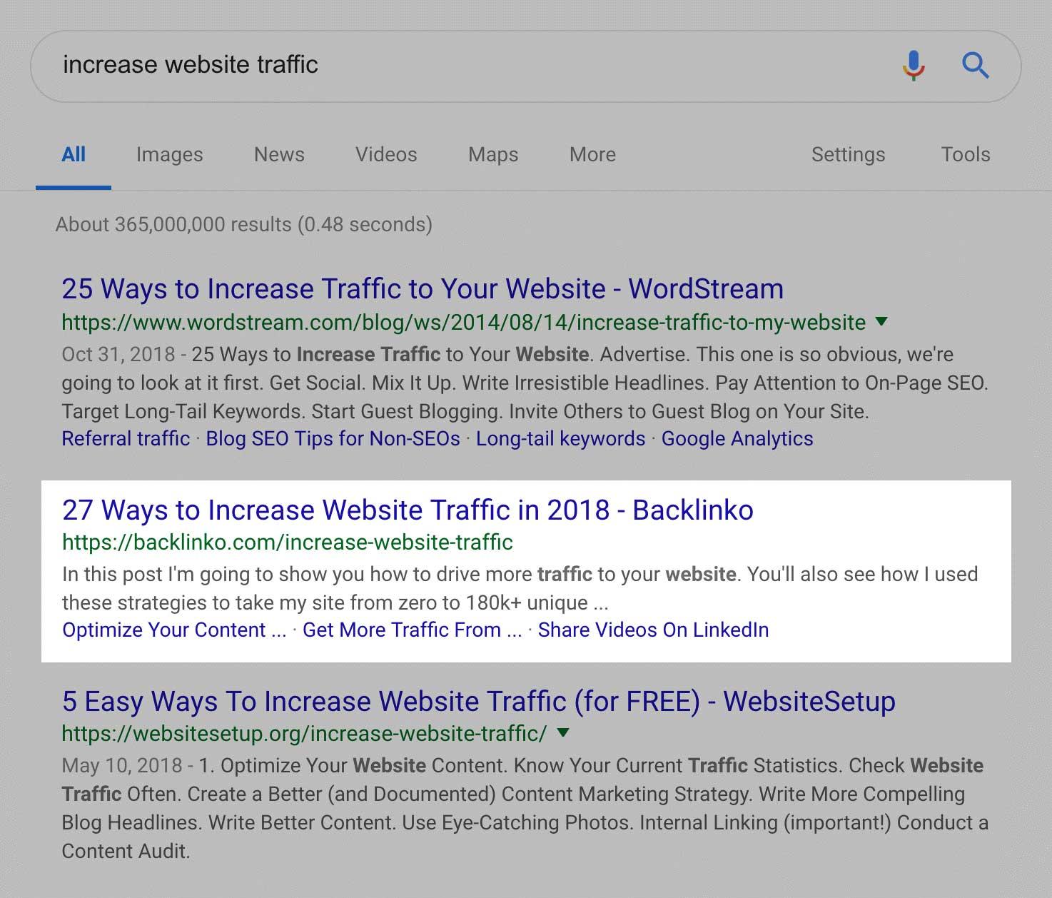 increase website traffic in serp