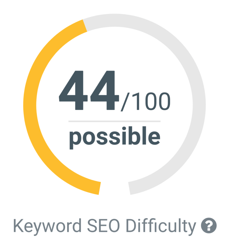 """Keyword SEO Difficulty"" در KWfinder"