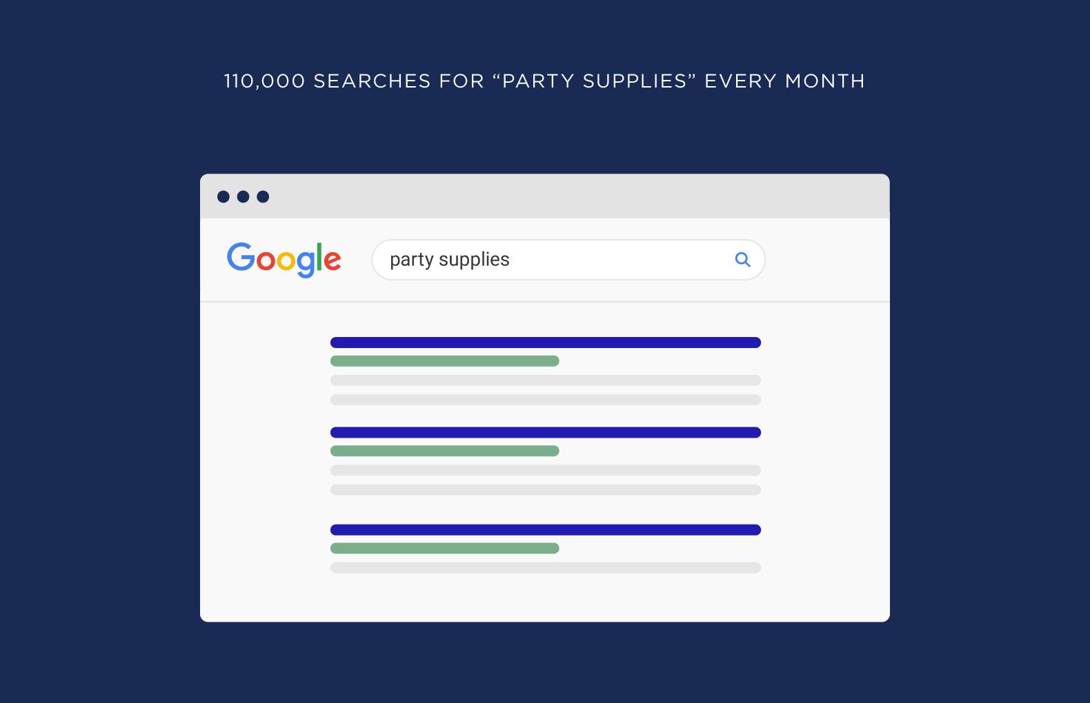 تعداد جستجوها