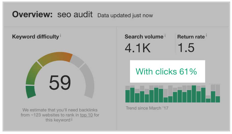 overview-seo-audit