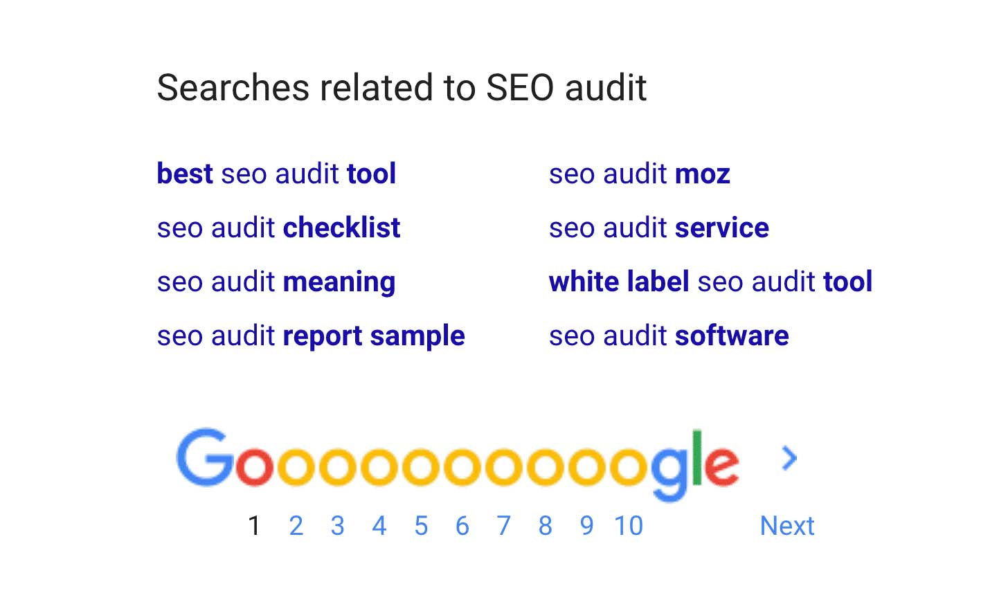 search related to seo aurdit