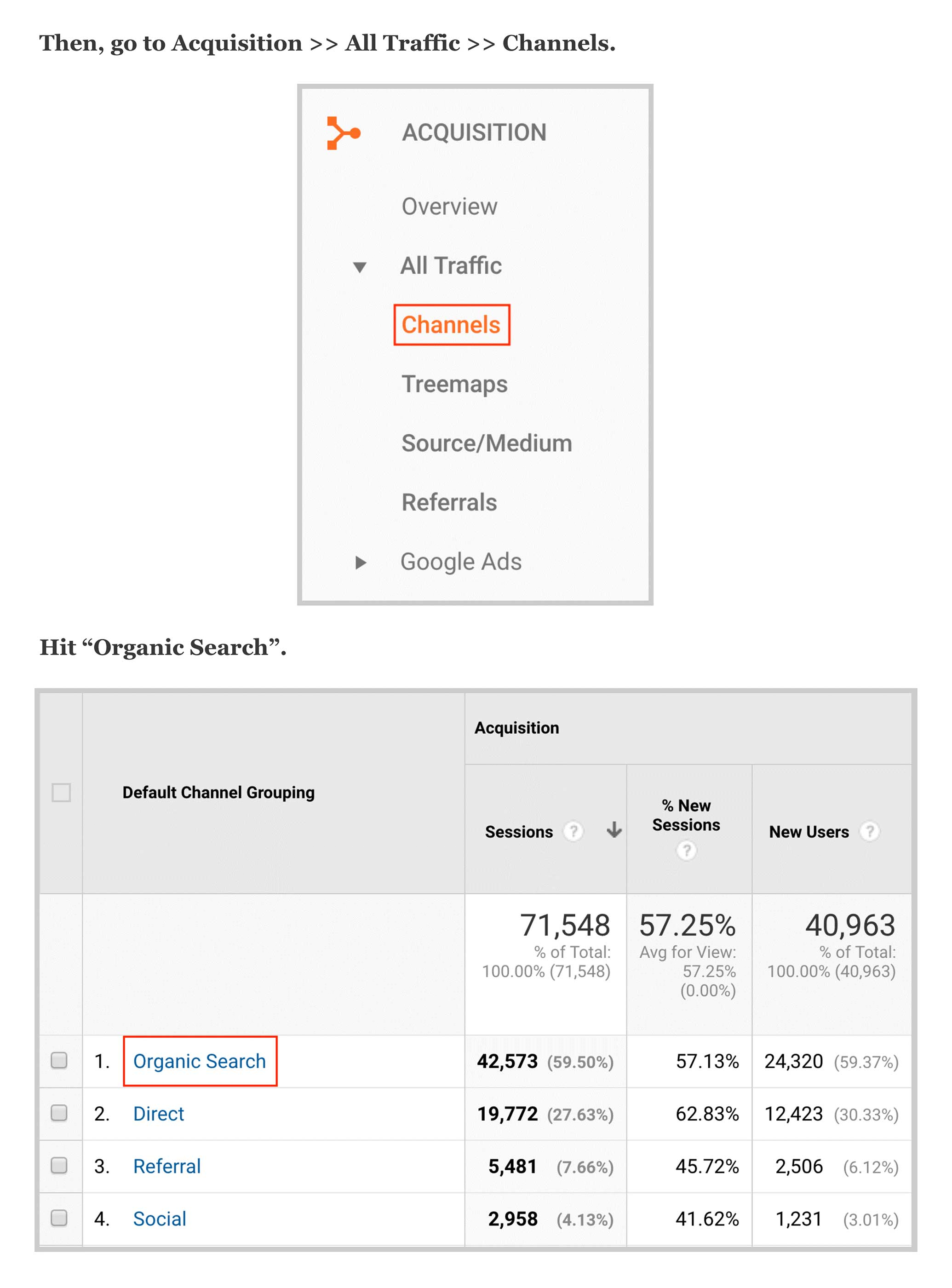 website traffic analyze
