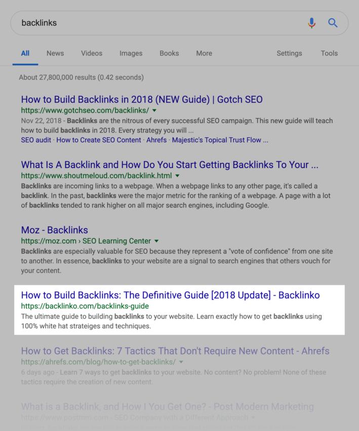 رتبه 5 در کلمه کلیدی Backlinks
