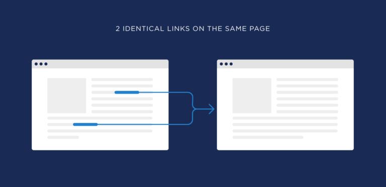 دو لینک یکسان در یک صفحه