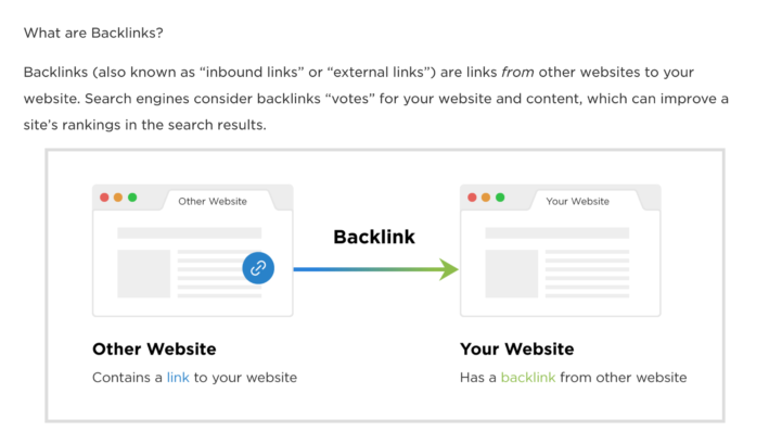 اضافه کردن یک بخش از باکس گوگل به پستی در سایت