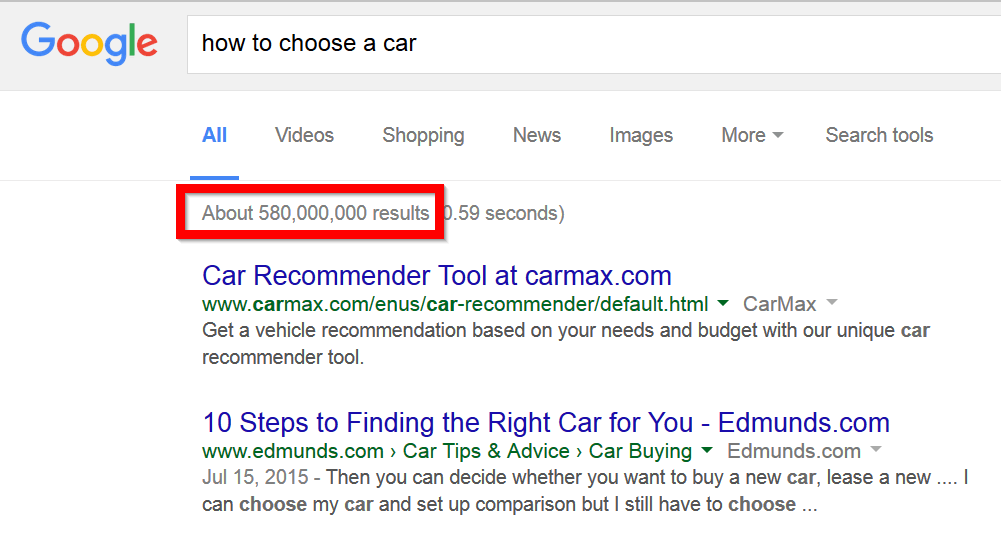 تعداد نتایج گوگل