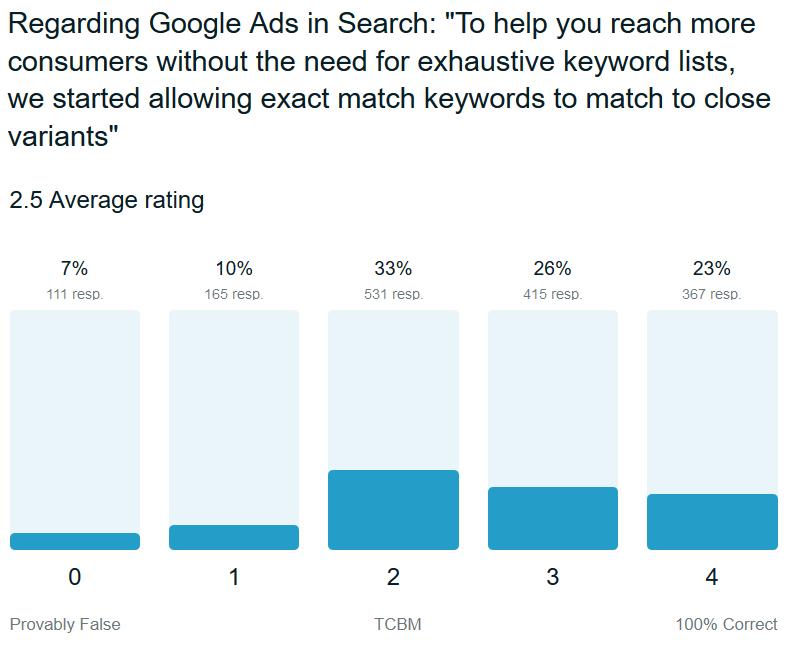 google-trust-ads-close-variants
