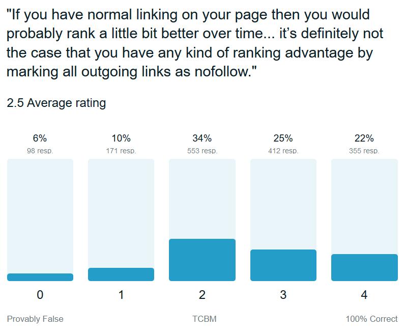 google-trust-marking-all-links-nofollow