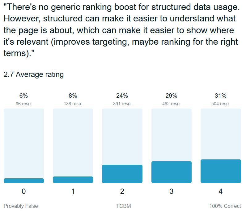 google-trust-structured-data