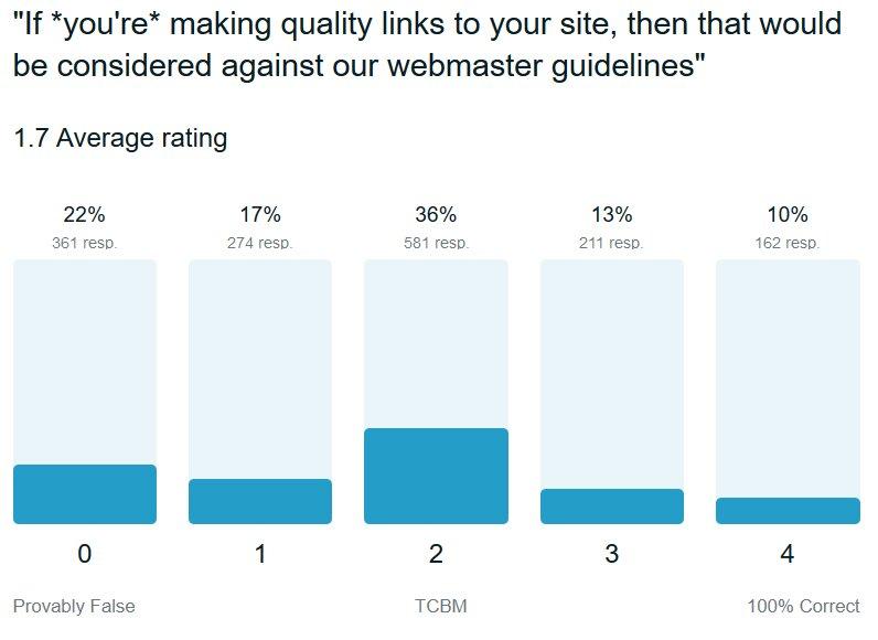 google-trust-youre-making-links