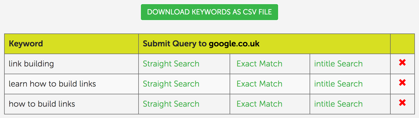 نتایج seedkeywords
