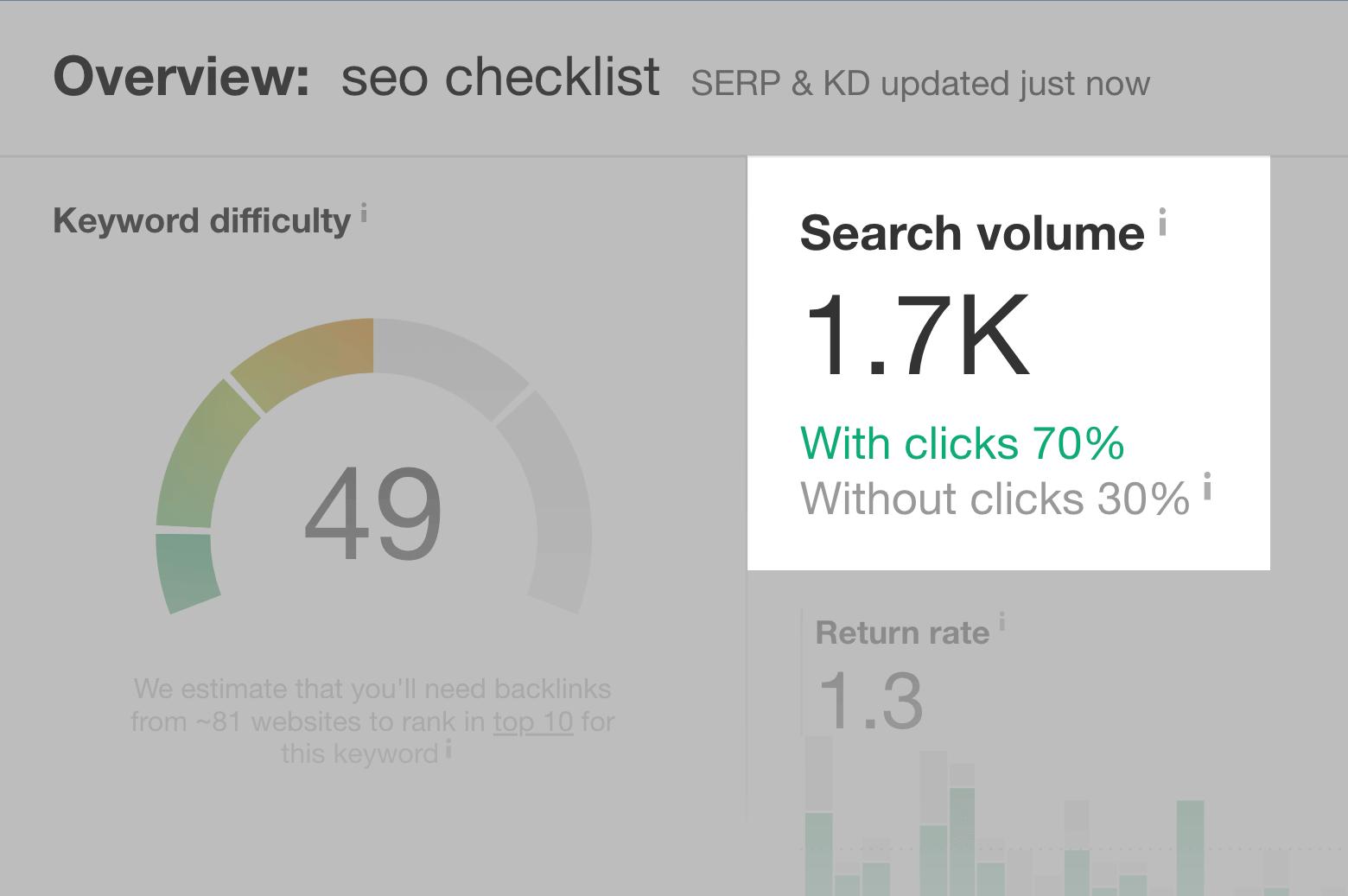 حجم جستجوی چک لیست سئو